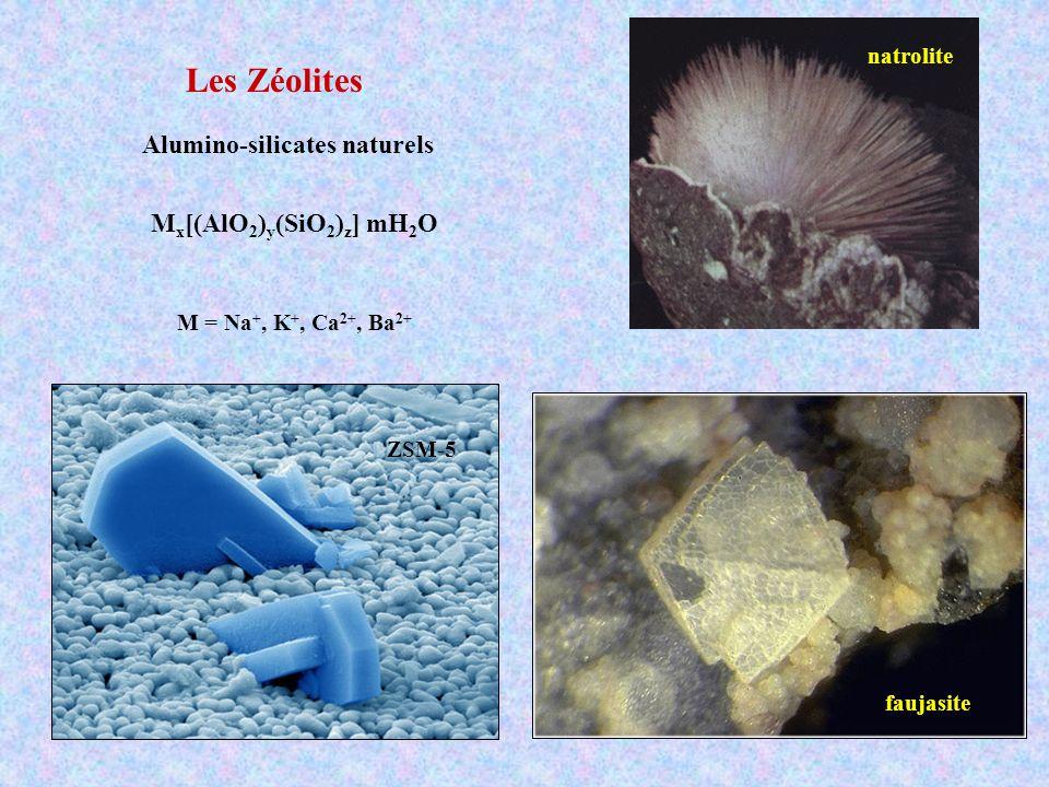 Les Zéolites Alumino-silicates naturels Mx[(AlO2)y(SiO2)z] mH2O